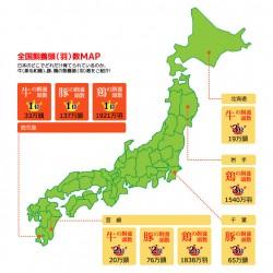 全国飼養頭(羽)数MAP
